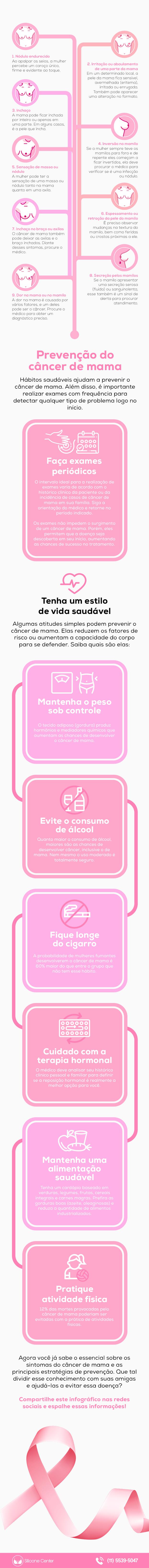 Infográfico - Sintomas do câncer de mama