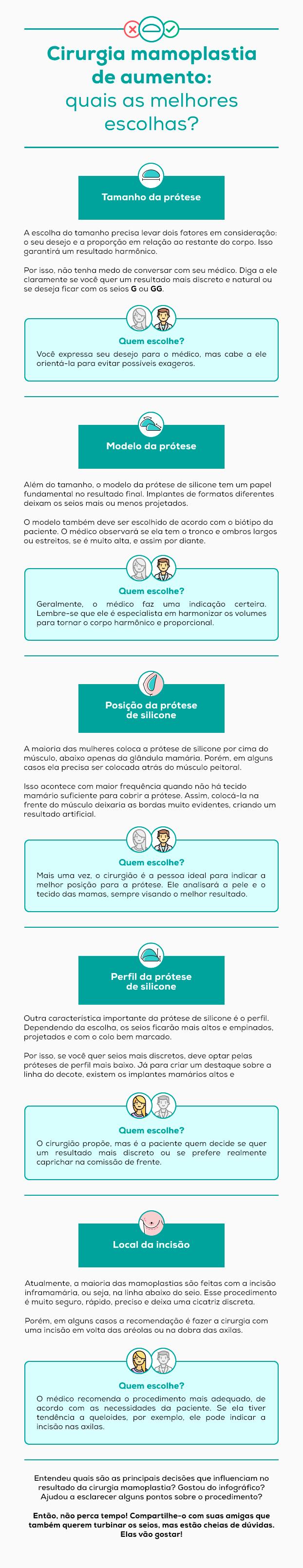 Infográfico - Cirurgia Mamoplastia de Aumento